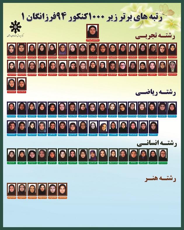 فرم ثبت نام اطلا3عات تک کارت فرهنگیان دبیرستان دخترانه فرزانگان 1